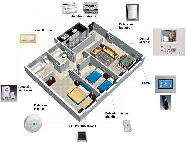 La decisi n de proteger tu hogar - Sistemas de seguridad ...